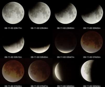 Potpuno pomračenje Meseca